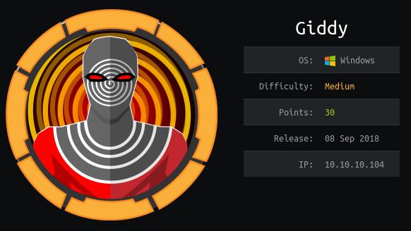 Giddy - Hipotermia